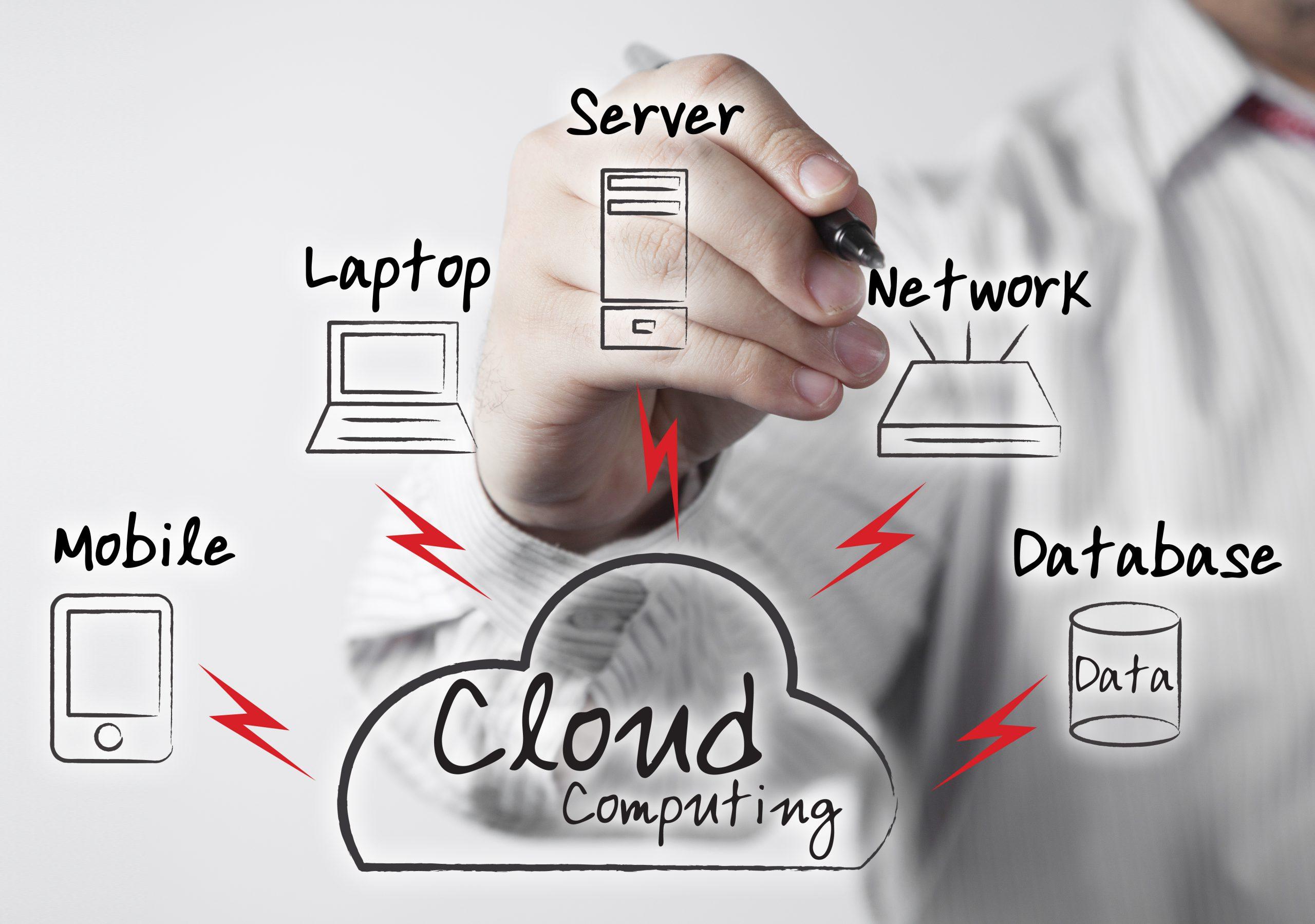 Soluciones en la nube - Cloud.